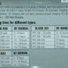 Cargador Multiple Pilas Aa – Aaa  – Baterias 9v – Vte200